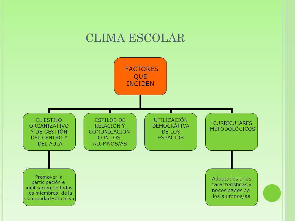 CLIMA ESCOLAR