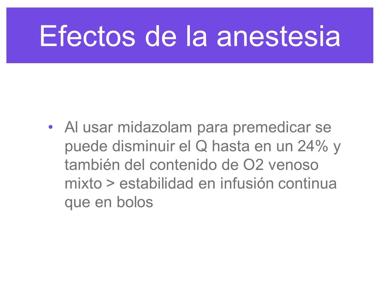 Efectos de la anestesia