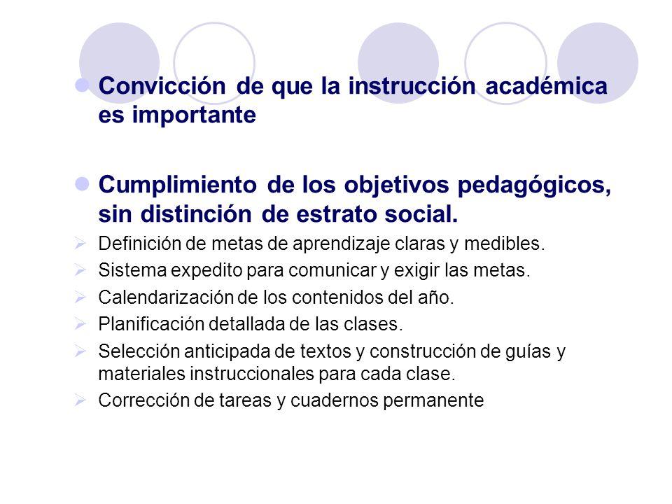 Convicción de que la instrucción académica es importante