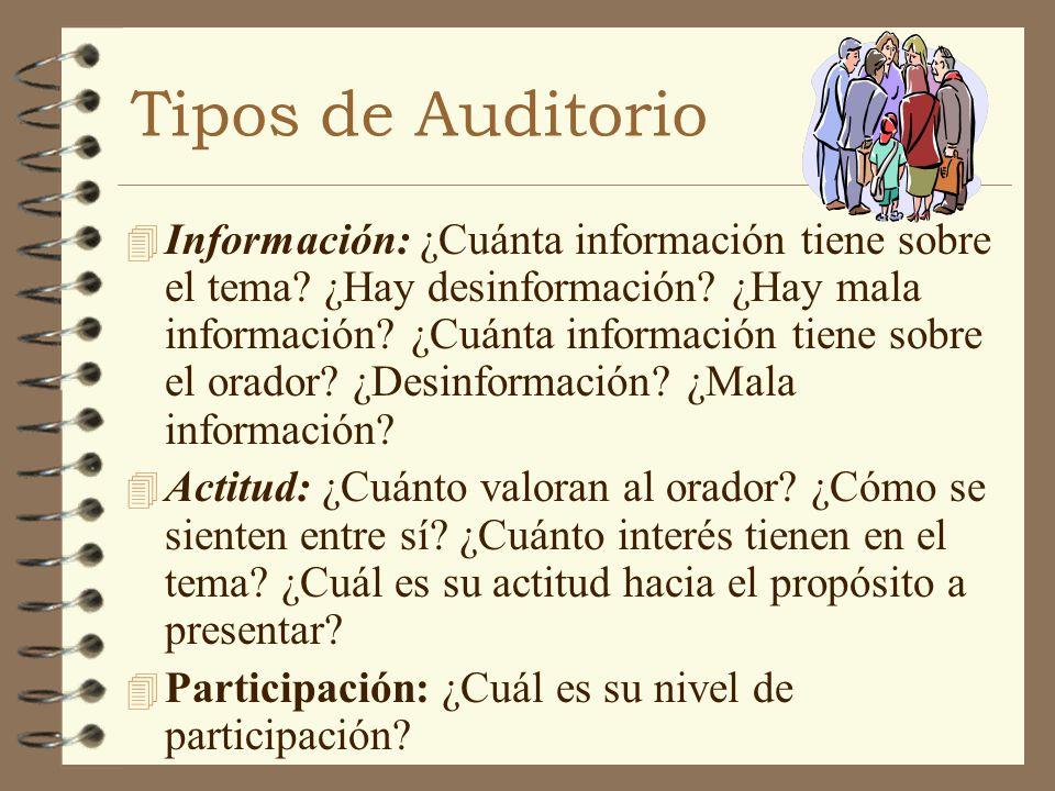 Tipos de Auditorio