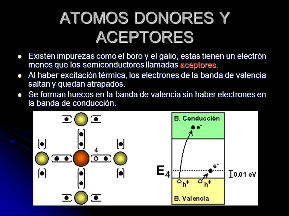 ATOMOS DONORES Y ACEPTORES