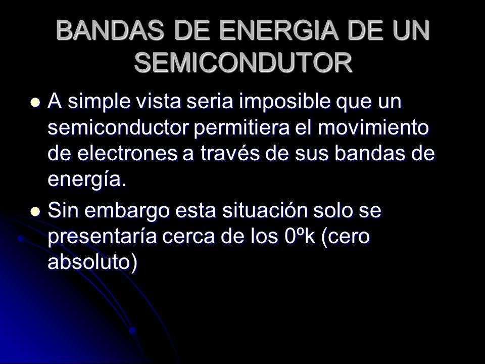 BANDAS DE ENERGIA DE UN SEMICONDUTOR