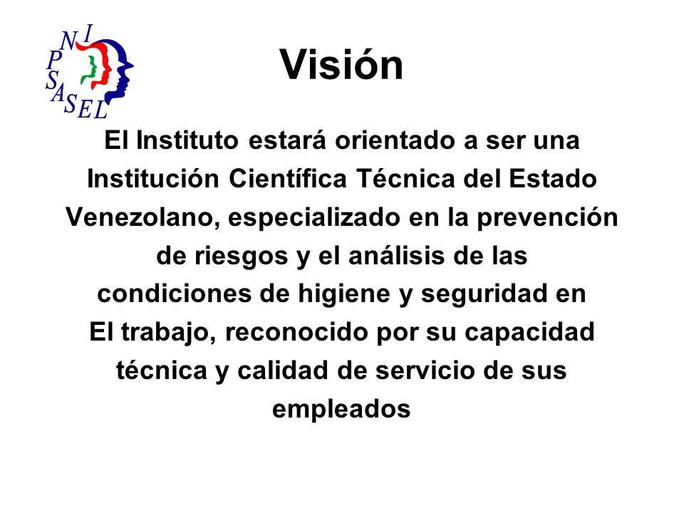 Visión El Instituto estará orientado a ser una