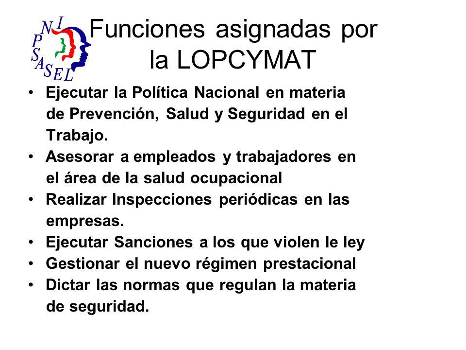 Funciones asignadas por la LOPCYMAT