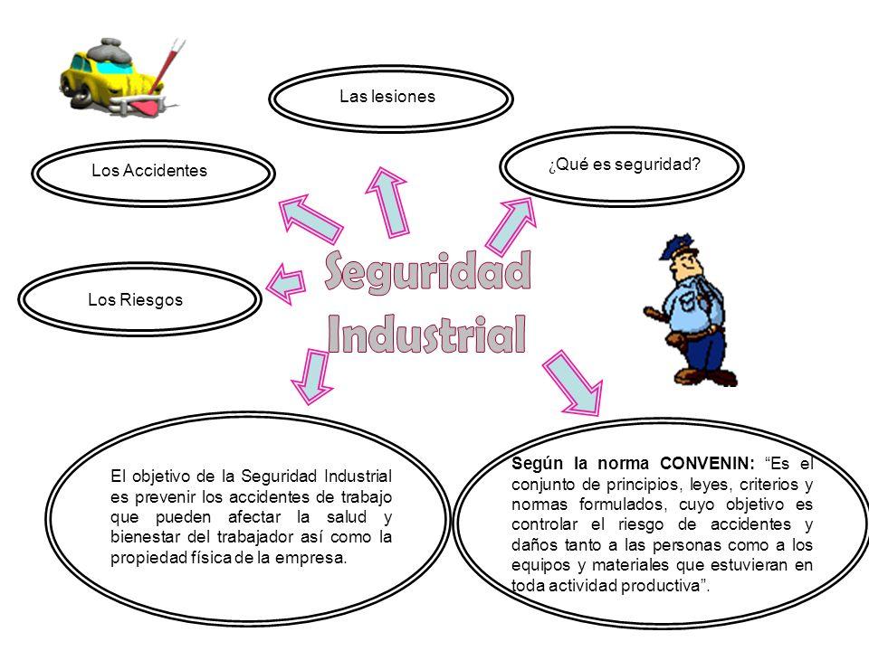 Seguridad Industrial Las lesiones ¿Qué es seguridad Los Accidentes