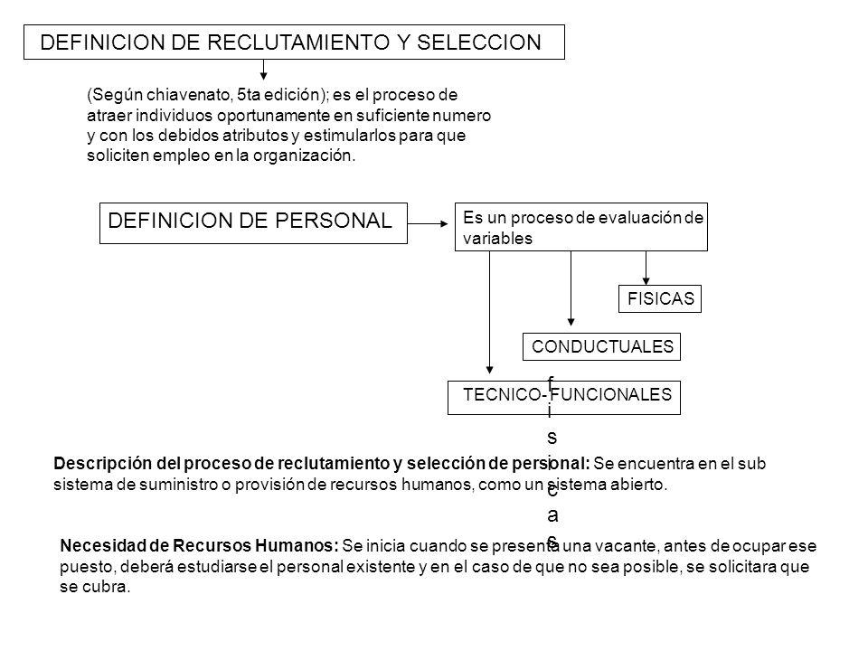 DEFINICION DE RECLUTAMIENTO Y SELECCION