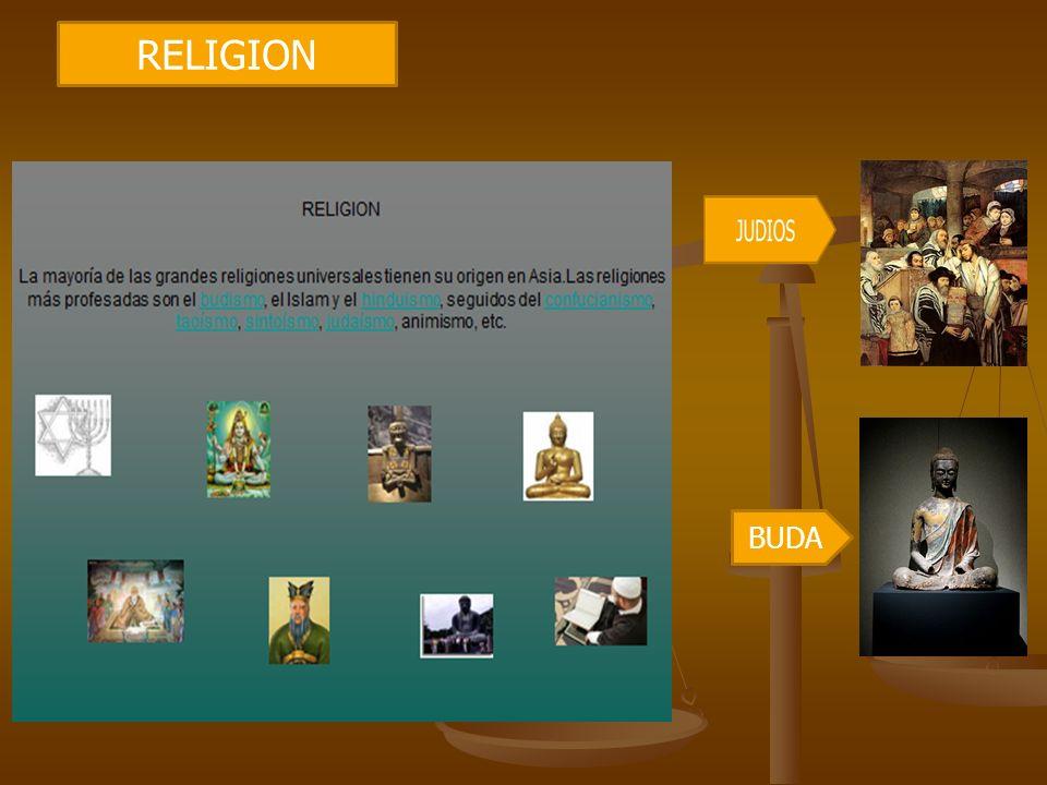 RELIGION BUDA