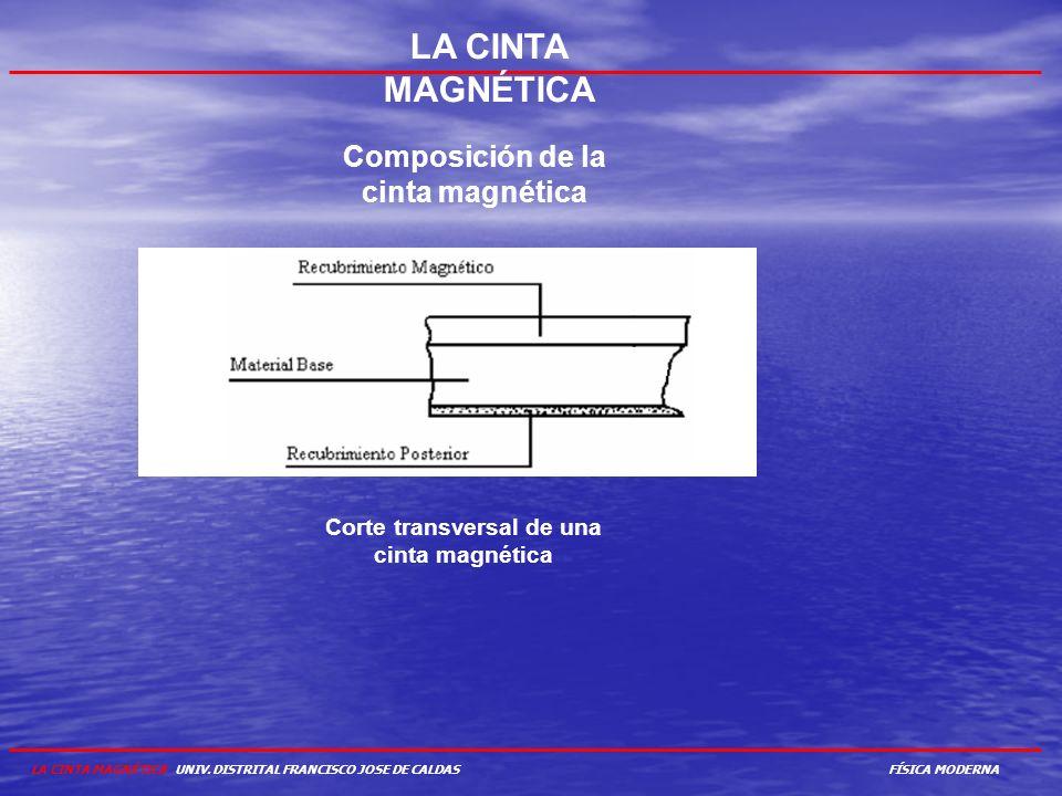 LA CINTA MAGNÉTICA Composición de la cinta magnética