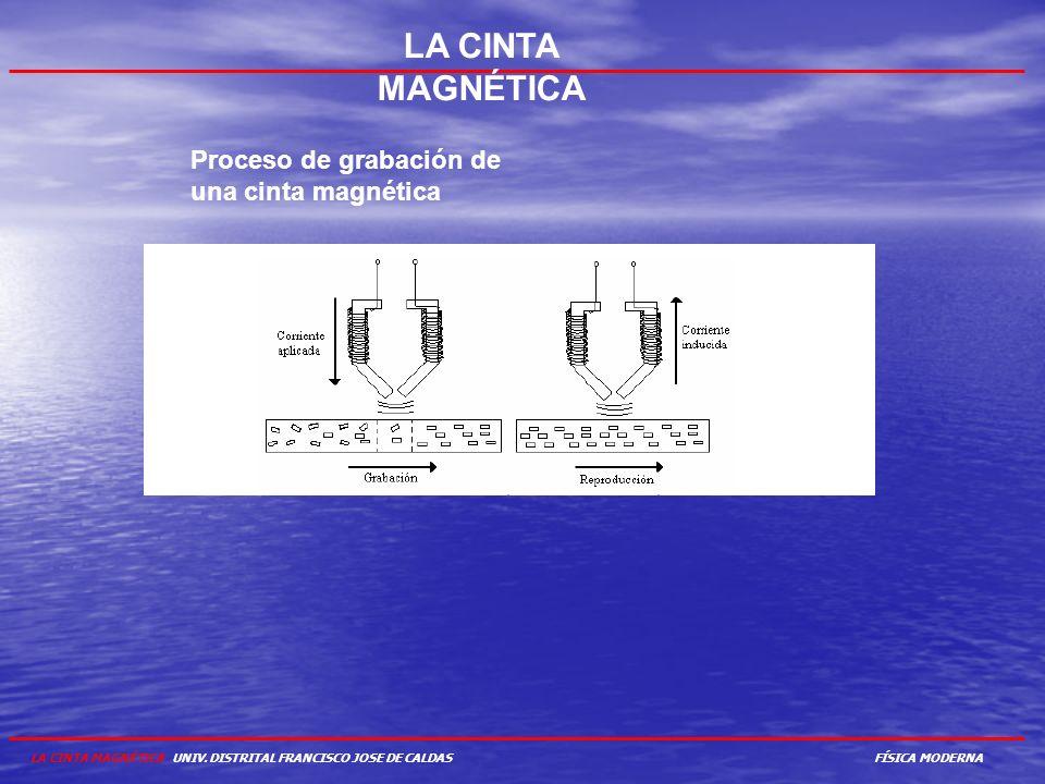 LA CINTA MAGNÉTICA Proceso de grabación de una cinta magnética 13