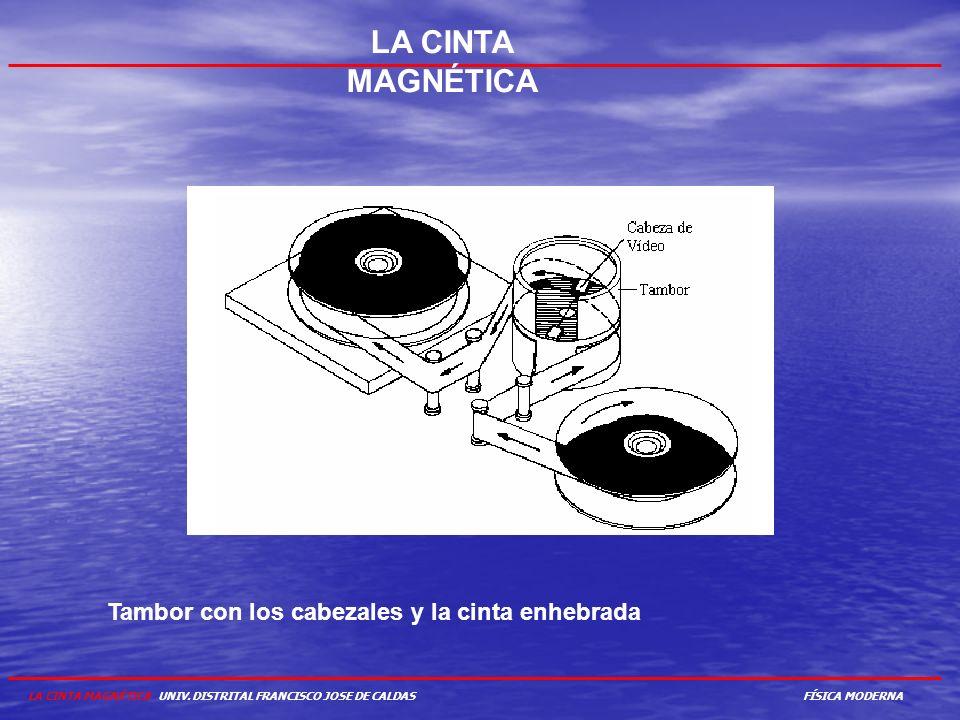 LA CINTA MAGNÉTICA Tambor con los cabezales y la cinta enhebrada 17