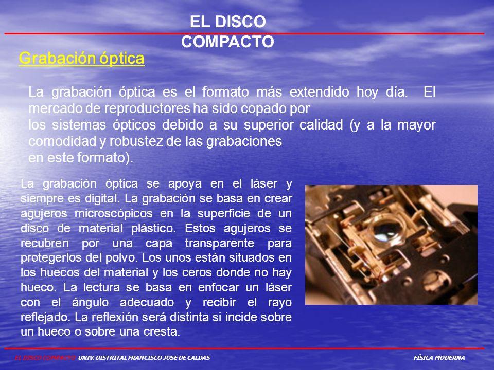 EL DISCO COMPACTO Grabación óptica