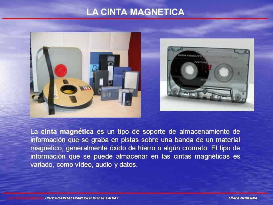 LA CINTA MAGNETICA LA CINTA MAGNÉTICA UNIV. DISTRITAL FRANCISCO JOSE DE CALDAS. FÍSICA MODERNA.