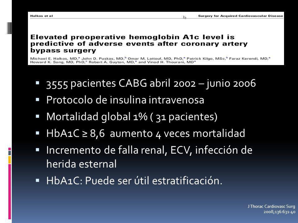 3555 pacientes CABG abril 2002 – junio 2006