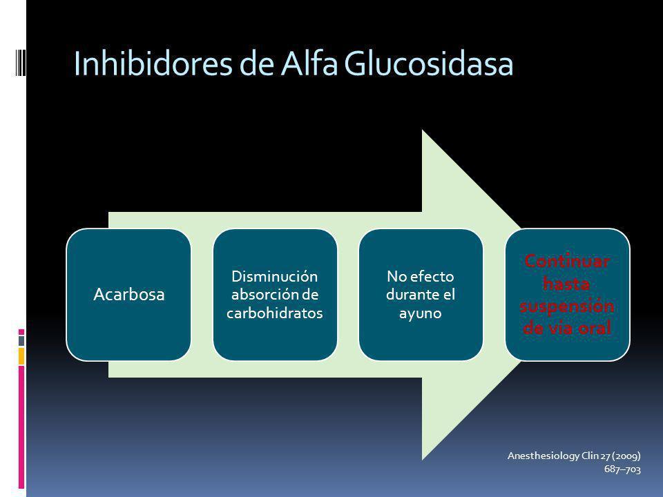 Inhibidores de Alfa Glucosidasa
