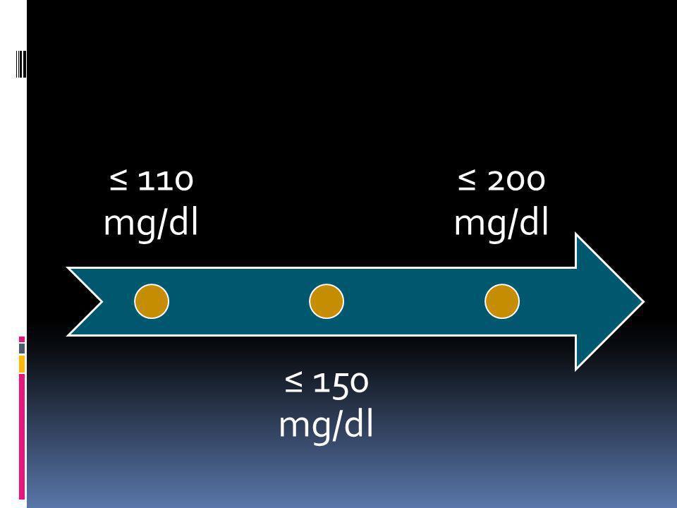 ≤ 110 mg/dl ≤ 150 mg/dl ≤ 200 mg/dl