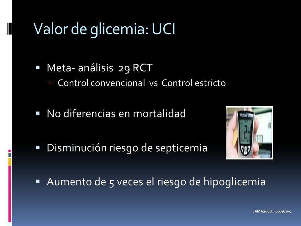 Valor de glicemia: UCI Meta- análisis 29 RCT