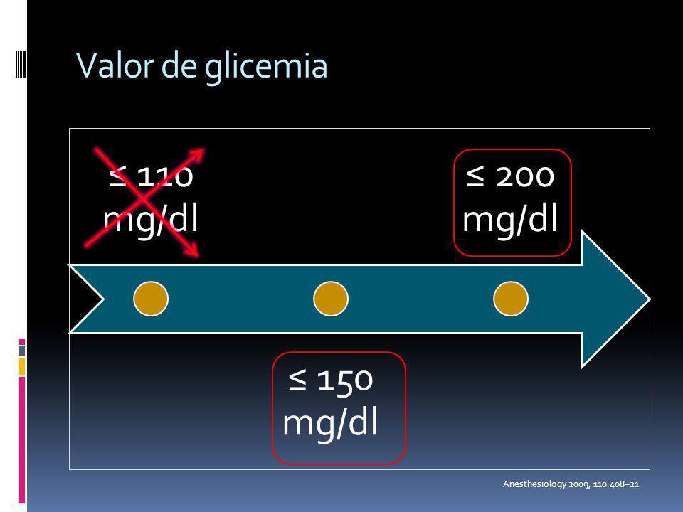Valor de glicemia ≤ 110 mg/dl. ≤ 150 mg/dl. ≤ 200 mg/dl. Con la precaución de no estar por debajo de 120: Riesgo de hipoglicemia.