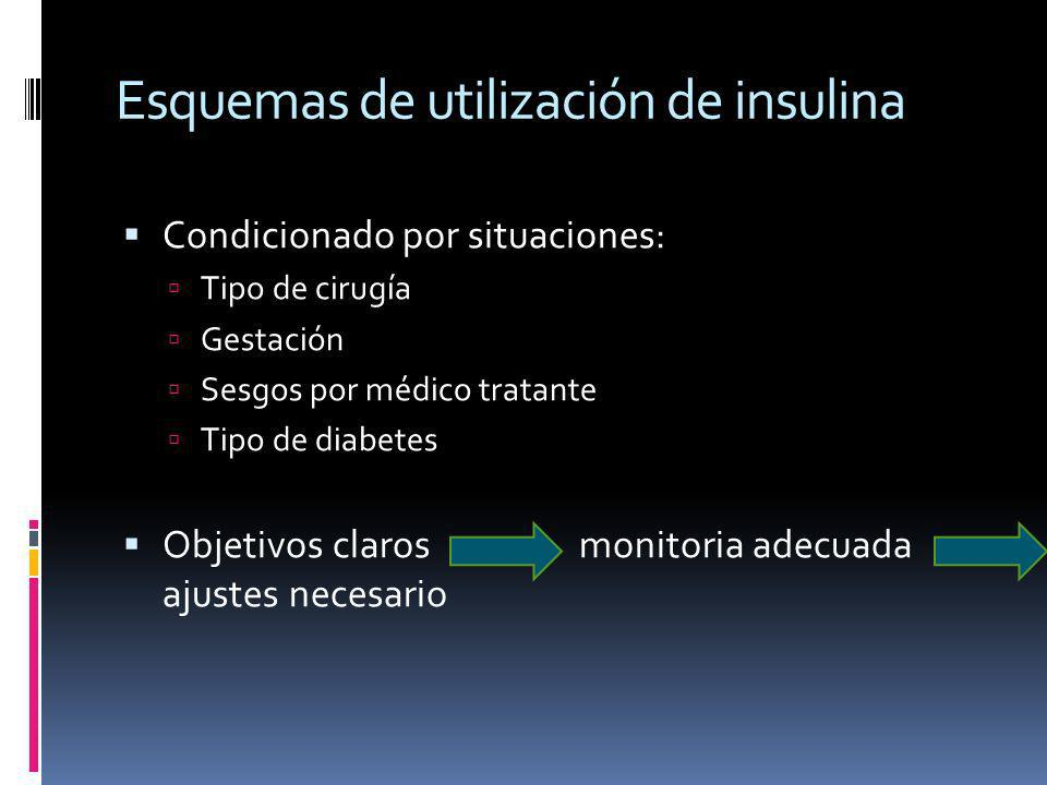 Esquemas de utilización de insulina