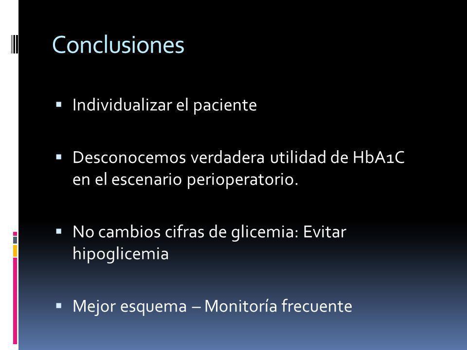 Conclusiones Individualizar el paciente