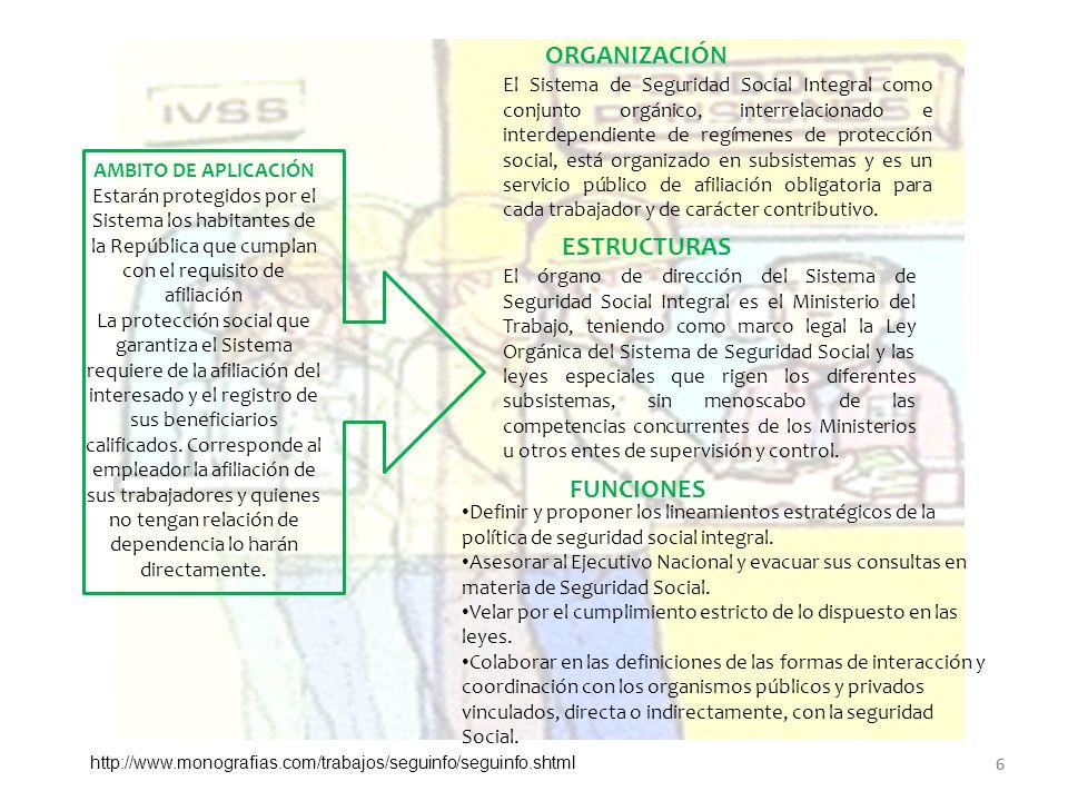 ORGANIZACIÓN ESTRUCTURAS FUNCIONES