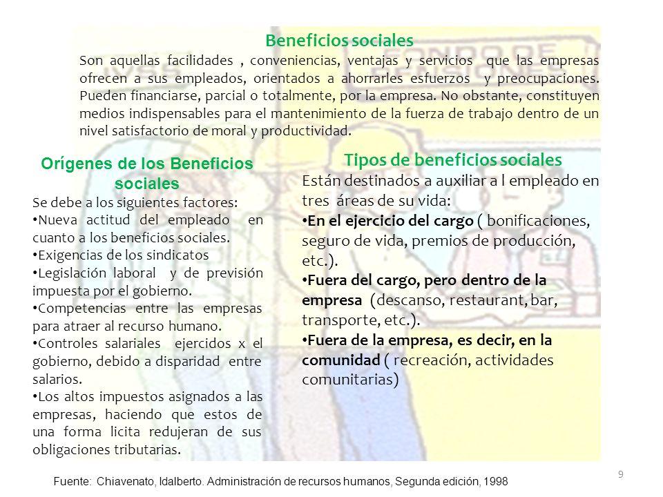 Tipos de beneficios sociales Orígenes de los Beneficios sociales