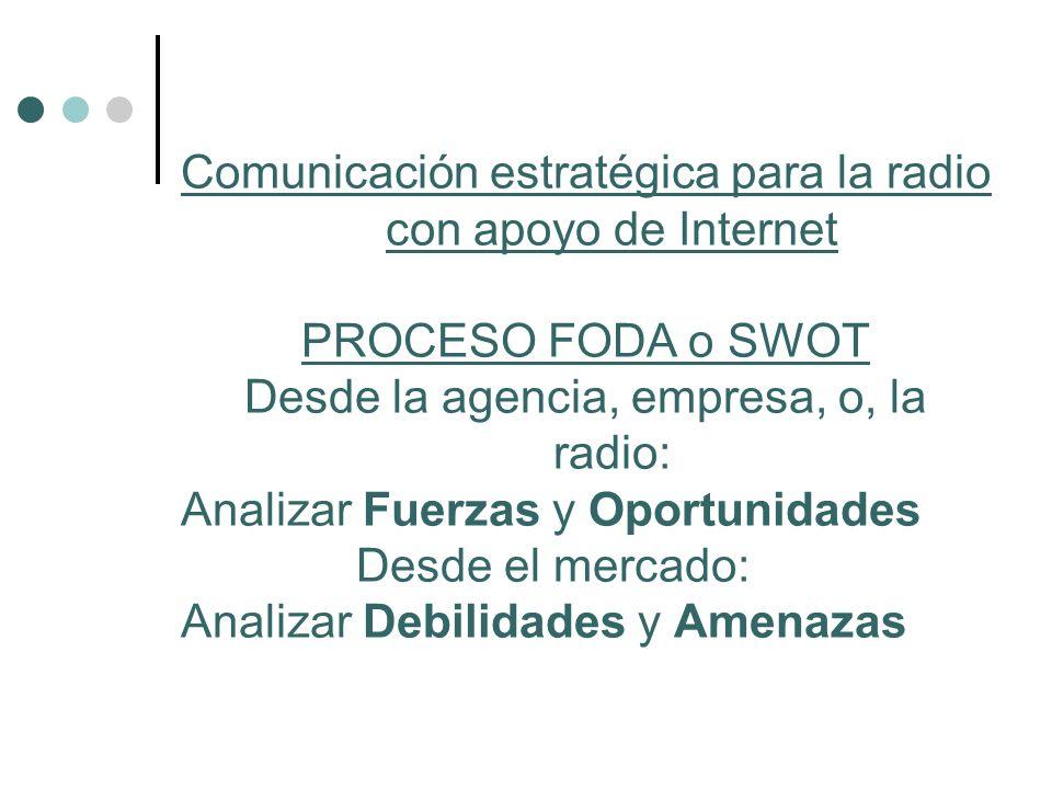 Comunicación estratégica para la radio con apoyo de Internet
