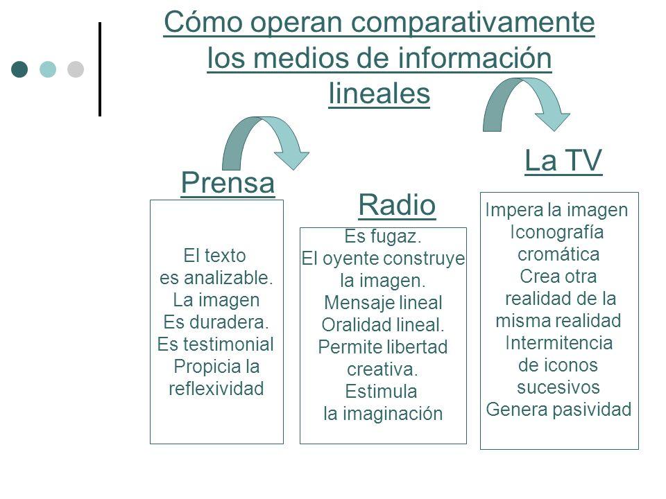 Cómo operan comparativamente los medios de información lineales