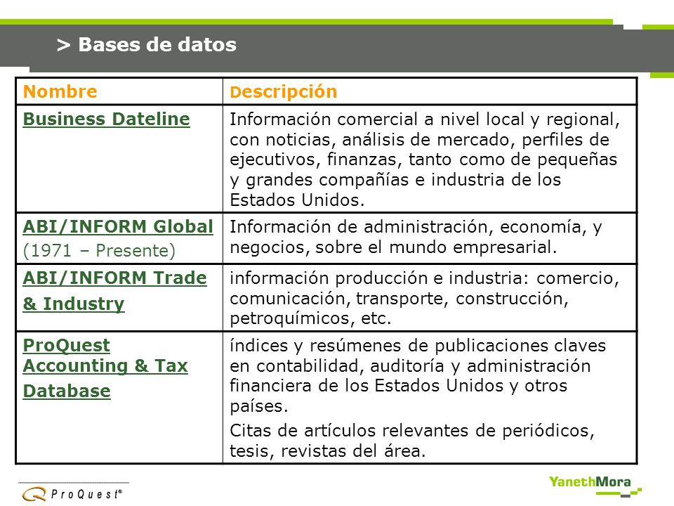 > Bases de datos Nombre Business Dateline