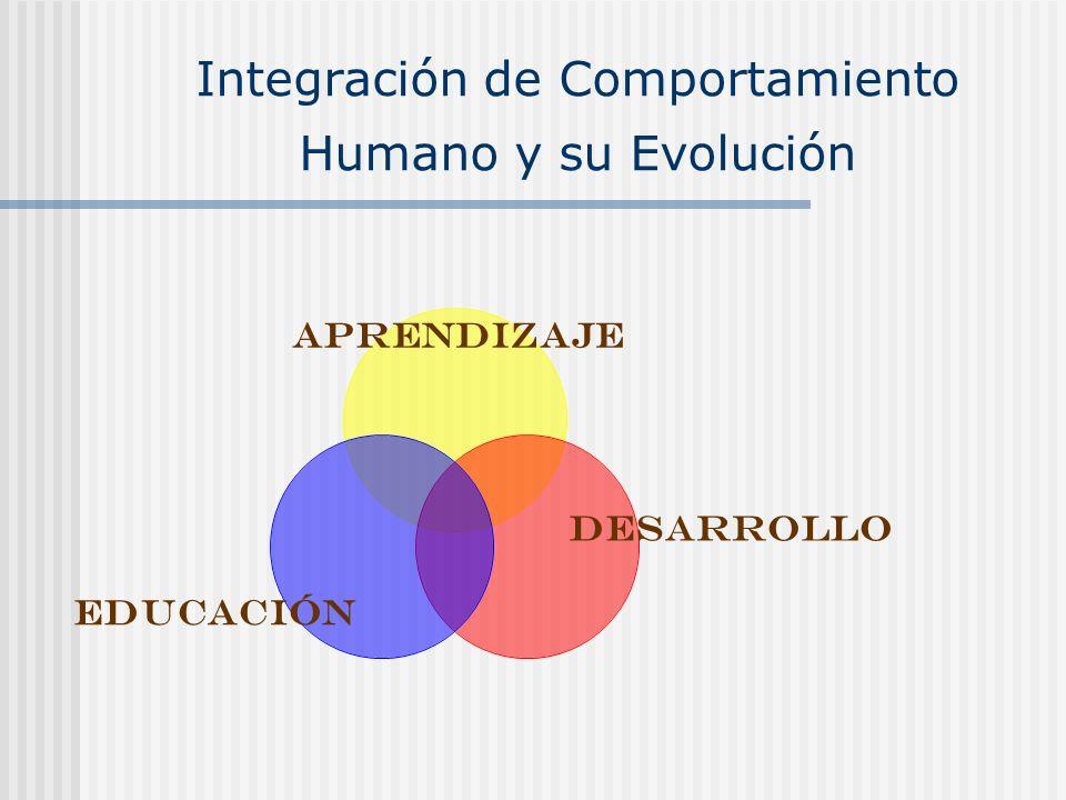 Integración de Comportamiento Humano y su Evolución