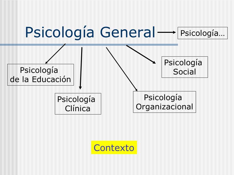 Psicología General Contexto Psicología… Psicología Social Psicología