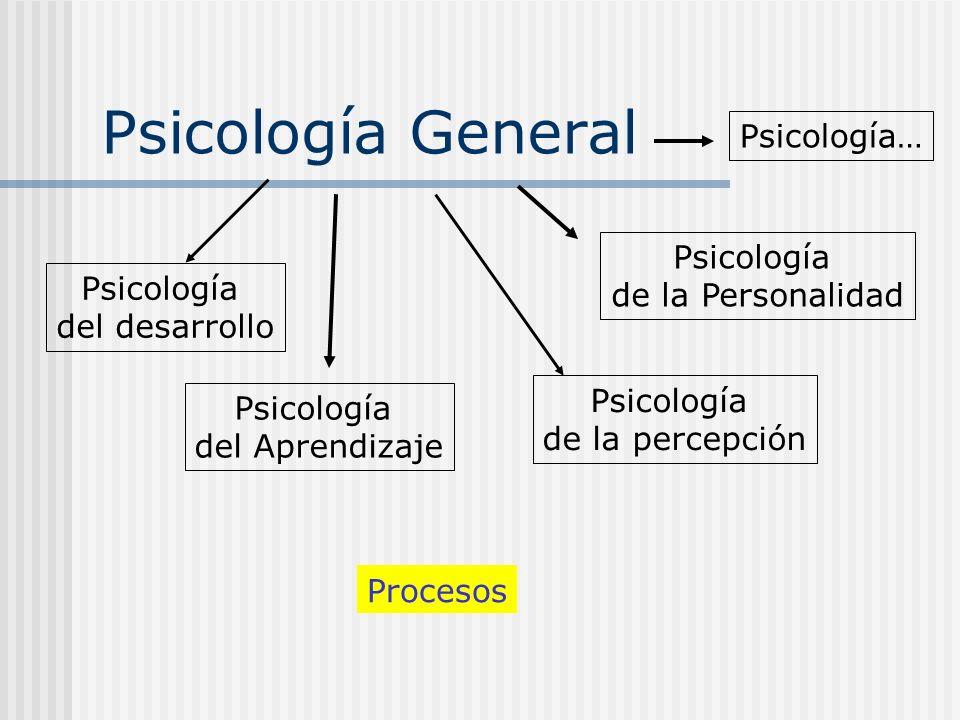 Psicología General Psicología… Psicología de la Personalidad
