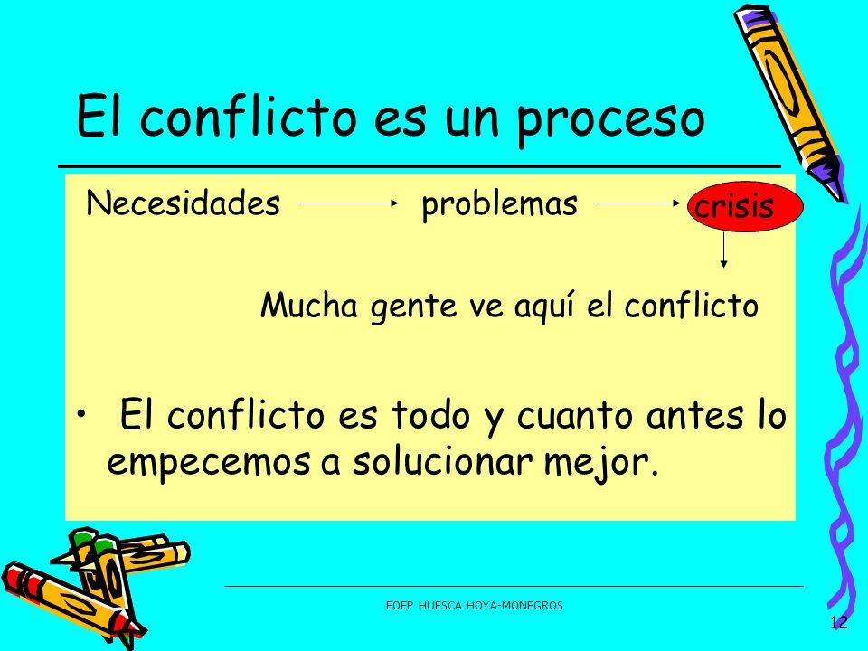 El conflicto es un proceso