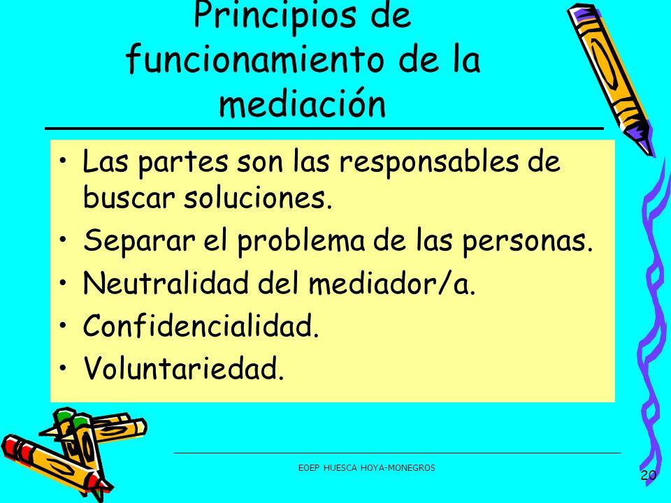 Principios de funcionamiento de la mediación