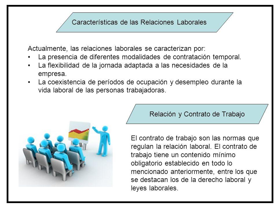 Relación y Contrato de Trabajo