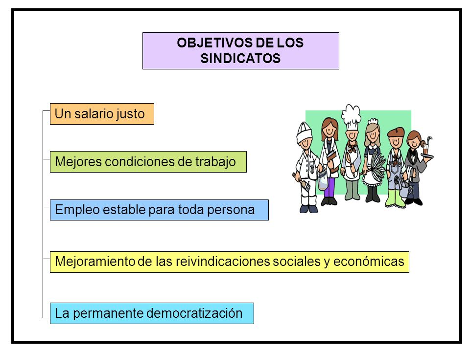 OBJETIVOS DE LOS SINDICATOS