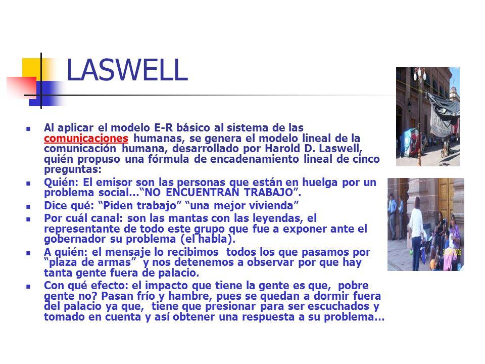 LASWELL