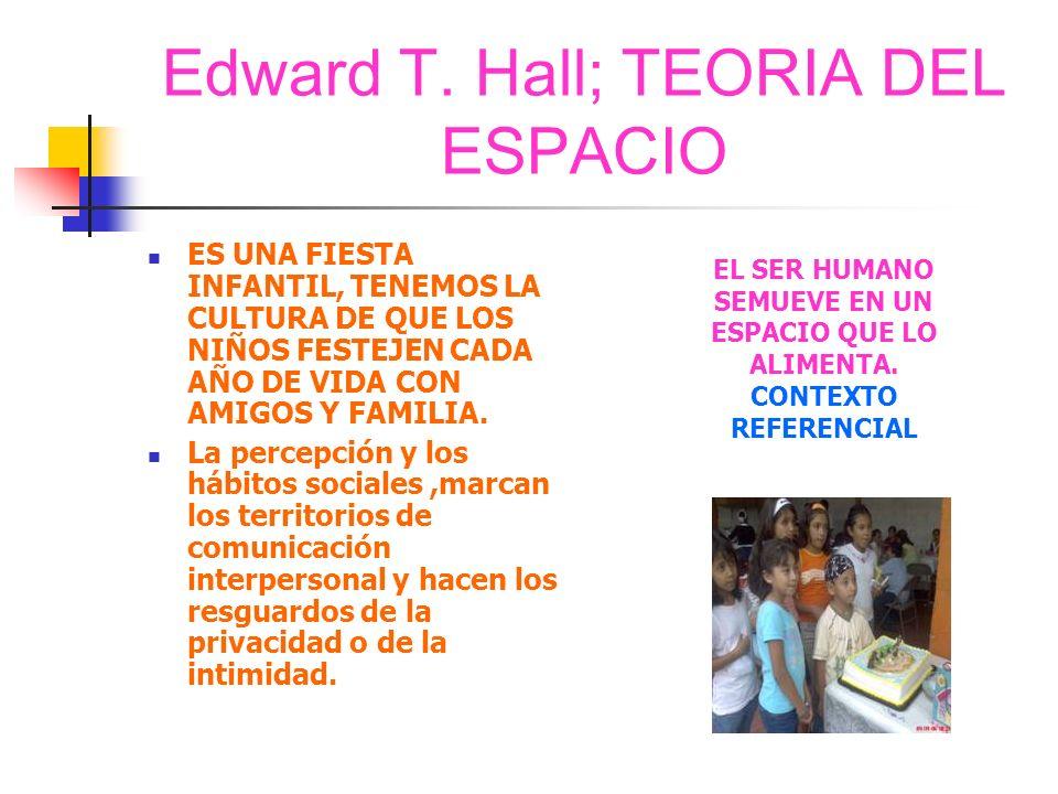 Edward T. Hall; TEORIA DEL ESPACIO