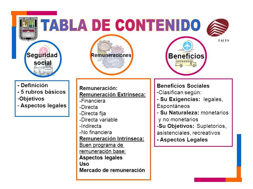 TABLA DE CONTENIDO Beneficios Seguridad social - Definición