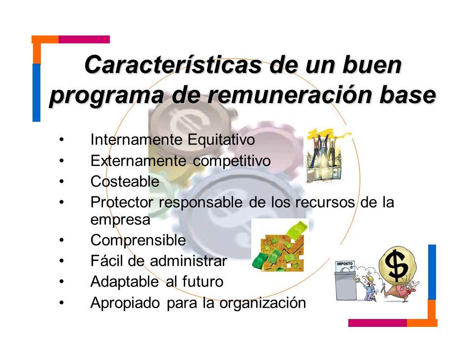Características de un buen programa de remuneración base