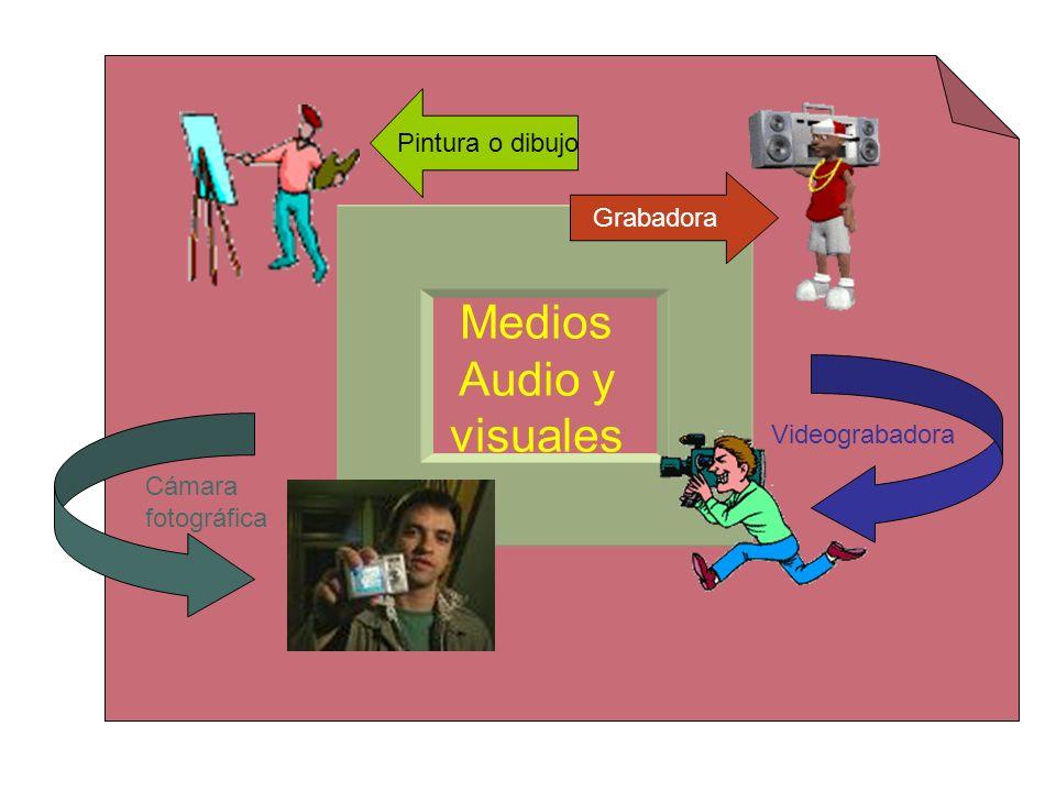 Medios Audio y visuales Pintura o dibujo Grabadora Videograbadora