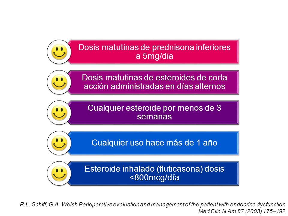 Dosis matutinas de prednisona inferiores a 5mg/dia