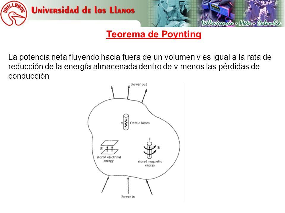 Teorema de Poynting La potencia neta fluyendo hacia fuera de un volumen v es igual a la rata de.