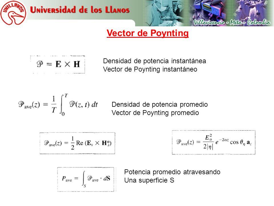 Vector de Poynting Densidad de potencia instantánea
