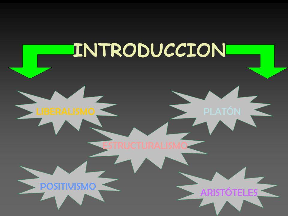INTRODUCCION LIBERALISMO PLATÓN ESTRUCTURALISMO POSITIVISMO