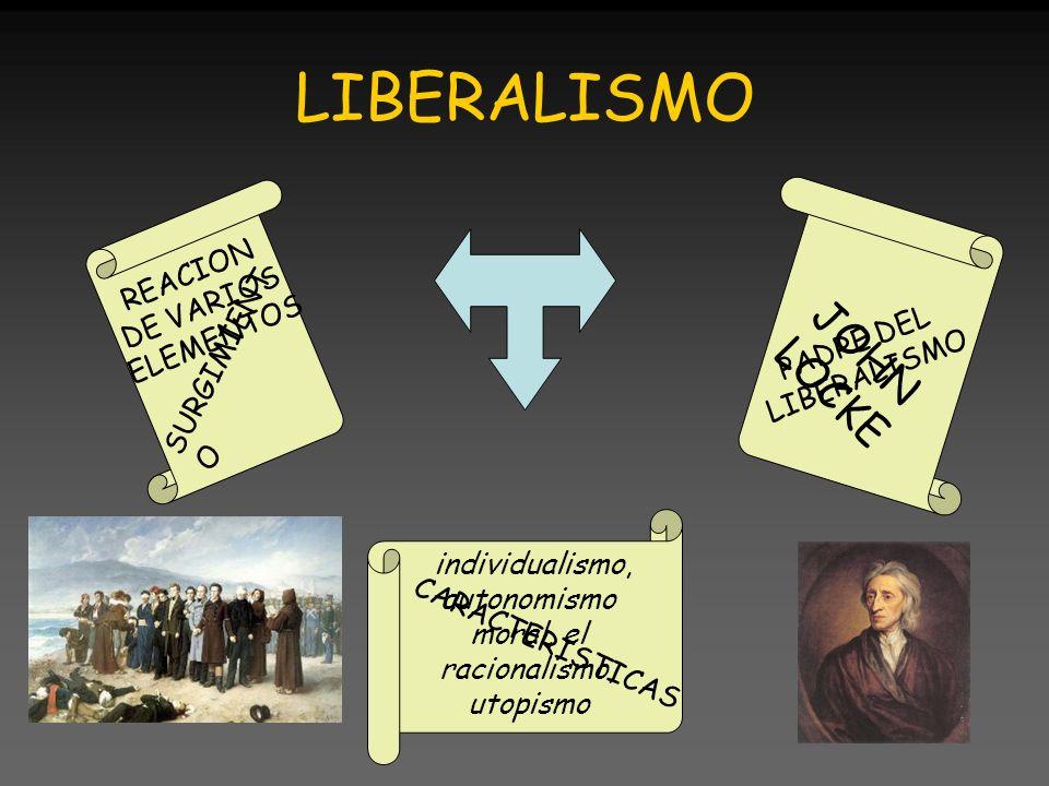 LIBERALISMO JOHN LOCKE REACION DE VARIOS ELEMENTOS SURGIMIENTO