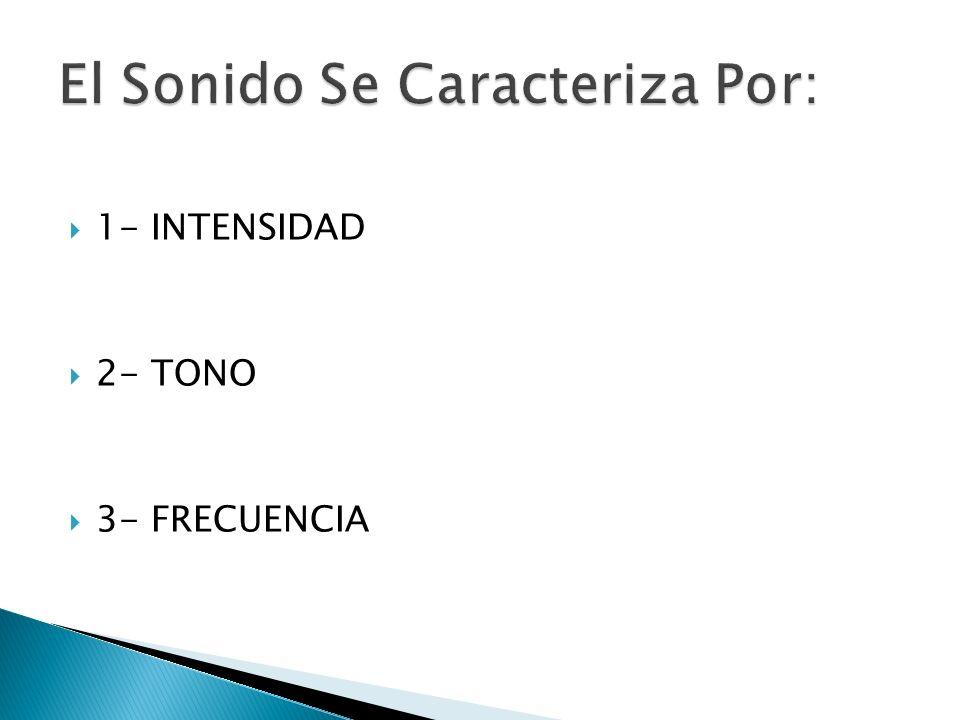 El Sonido Se Caracteriza Por: