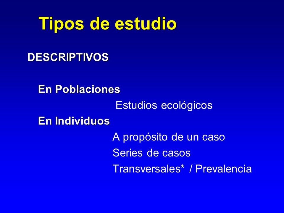 Tipos de estudio DESCRIPTIVOS En Poblaciones Estudios ecológicos