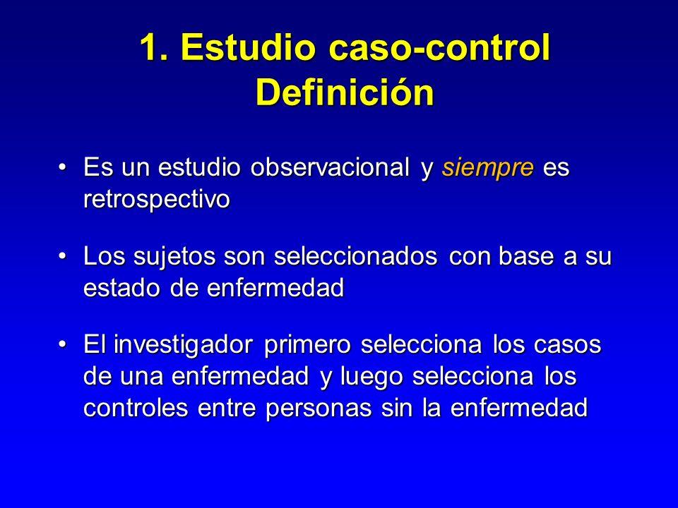 1. Estudio caso-control Definición