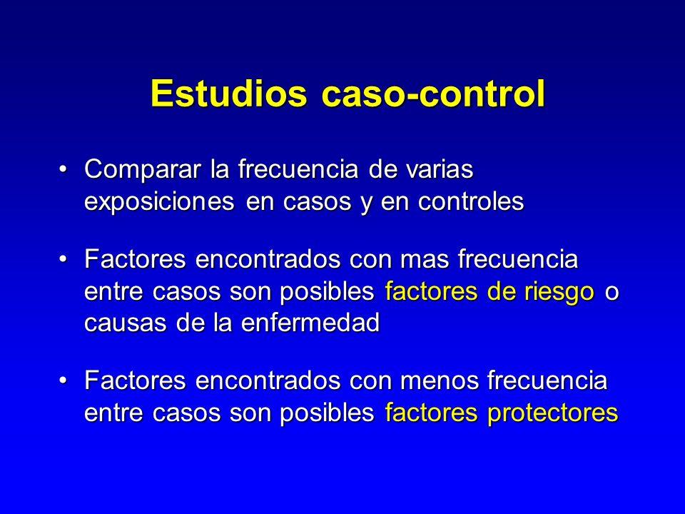 Estudios caso-control