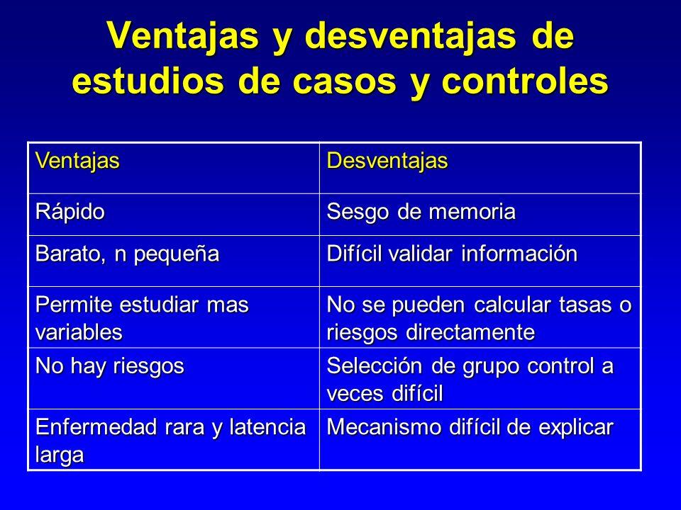 Ventajas y desventajas de estudios de casos y controles